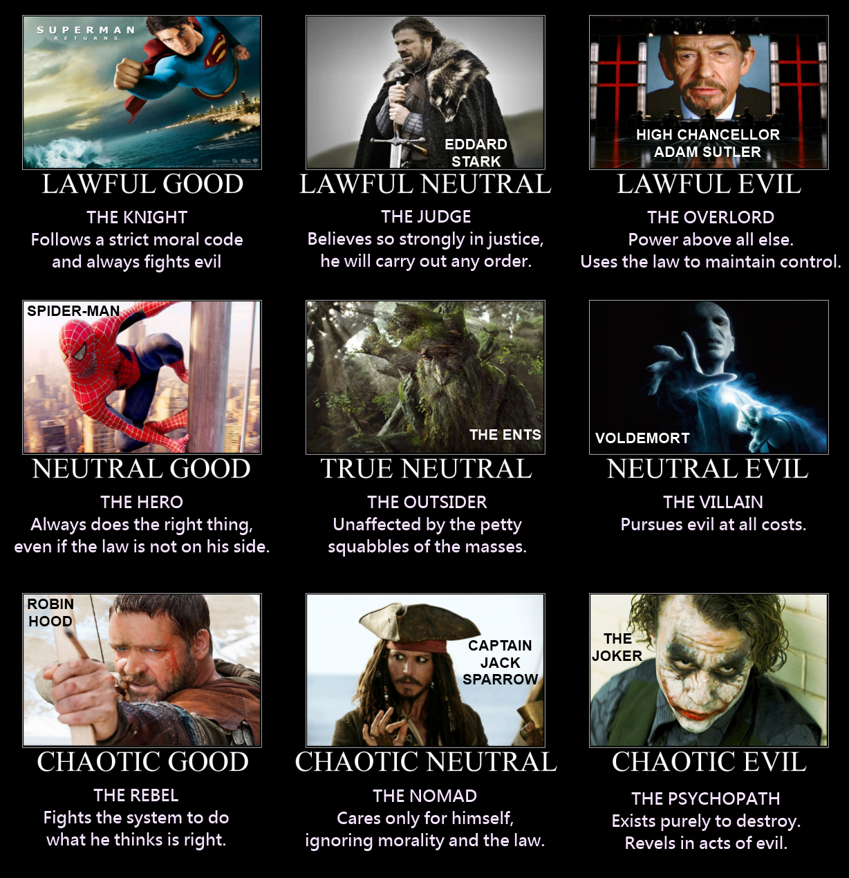 The Nine Alignments Of Movies | The Nickel Screen